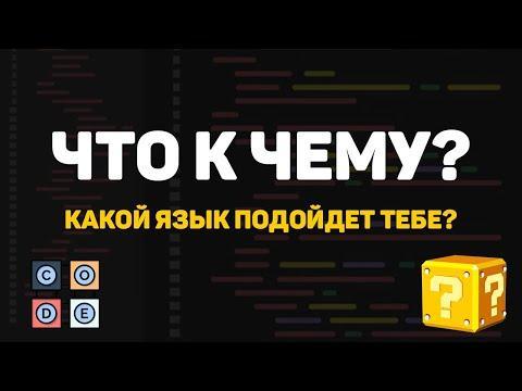 Языки и сферы их применения. Какой язык программирования выбрать?