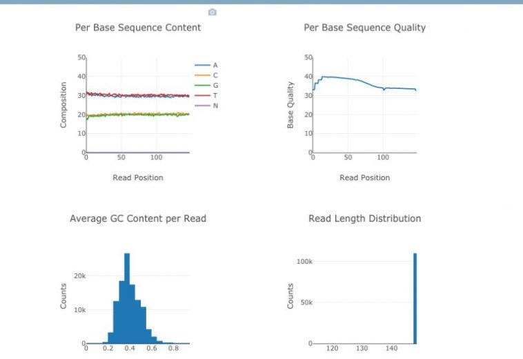 Как благодаря WebAssembly получилось ускорить приложение в 20 раз