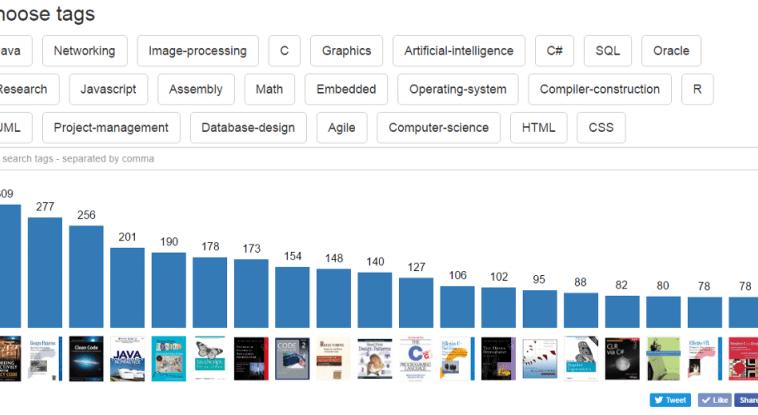 Самые популярные книги по версии Stack Overflow — разработчик рассказал о создании удобного сервиса и поделился месячным отчётом