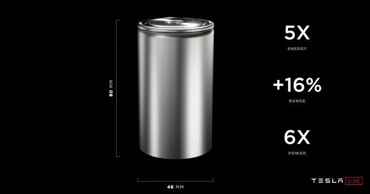 Tesla представила более мощную и дешевую батарею. Компания обещает выпустить электрокар за $25000