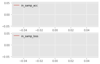 glubokoe obuchenie i nejronnye seti s python i pytorch chast viii osnovy analiza nejronnyh setej 765b765 - Глубокое обучение и нейронные сети с Python и Pytorch. Часть VIII: основы анализа нейронных сетей