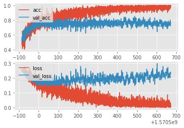 glubokoe obuchenie i nejronnye seti s python i pytorch chast viii osnovy analiza nejronnyh setej 8462194 - Глубокое обучение и нейронные сети с Python и Pytorch. Часть VIII: основы анализа нейронных сетей