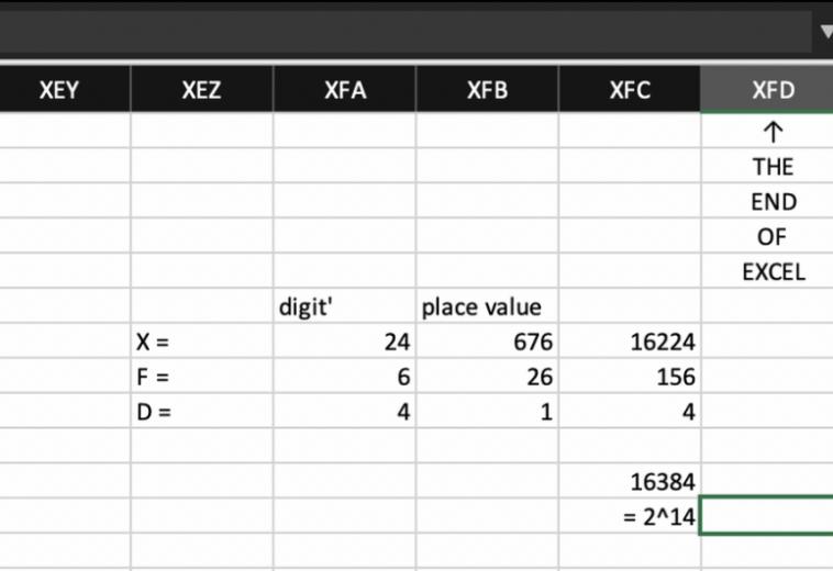 Власти Великобритании потеряли около 16 тысяч позитивных тестов на COVID из-за сбоя в Excel-таблице