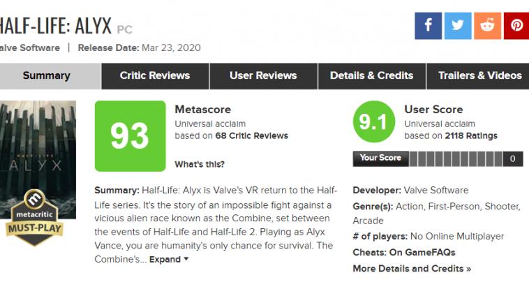 Half-Life: Alyx не попала в число номинантов на игру года из-за того, что в неё сыграли слишком мало изданий
