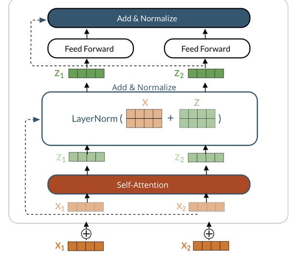 Авторы проекта GPT-Neo пытаются создать аналог GPT-3 с открытым исходным кодом