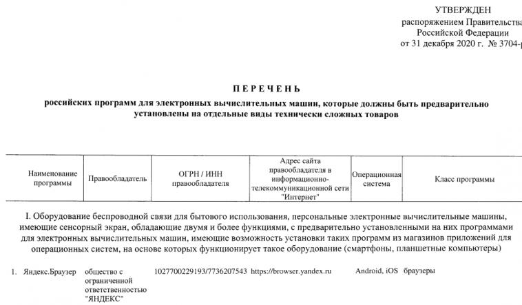 Правительство РФ утвердило перечень отечественных приложений для предустановки на новые смартфоны и гаджеты