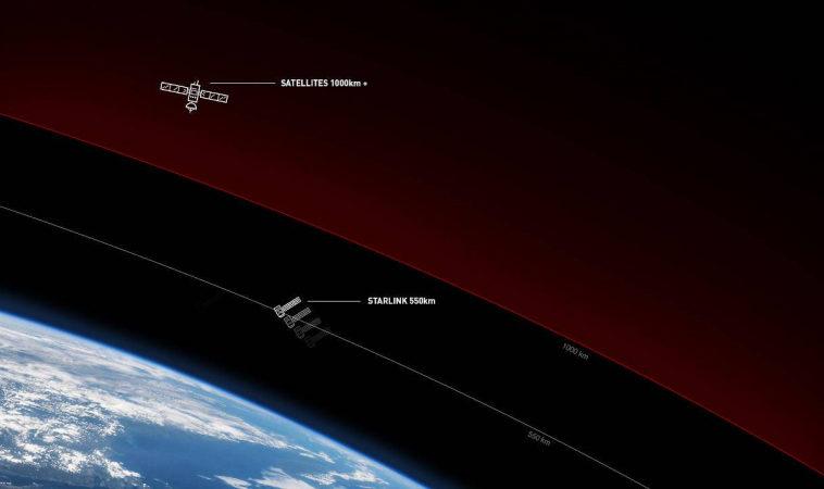 Правительство внесло законопроект о штрафах для операторов за использование иностранных спутниковых систем