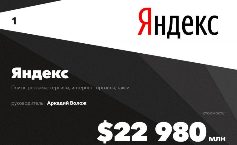 30 самых дорогих компаний Рунета на начало 2021 года по версии Forbes