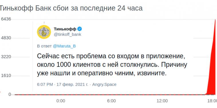 Пользователи массово жалуются на сбой в приложениях «Тинькофф» и «Тинькофф Инвестиции»