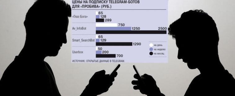 Российские власти серьезно обеспокоены доступностью Telegram-ботов, предоставляющих личную информацию о гражданах страны