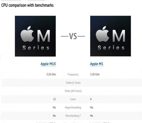 Утечки утверждают, что у Apple M1X будет 12 ядер и до 32 ГБ LPDDR4x ОЗУ