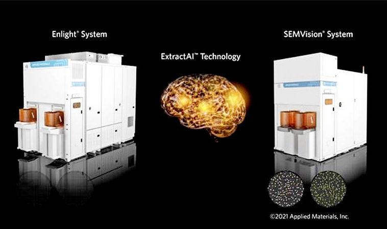 Applied Materials подключила ИИ к проверке пластин при изготовлении кристаллов микросхем