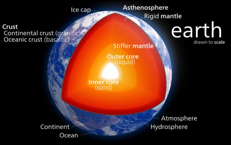 Австралийские ученые заявили, что внутреннее ядро Земли состоит из двух слоев