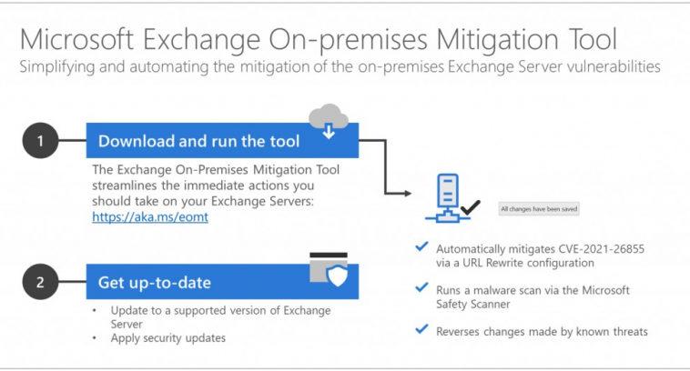 Microsoft выпустила инструмент для устранения уязвимости в серверах Exchange