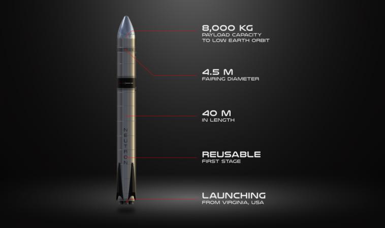 Rocket Lab представила проект большой ракеты