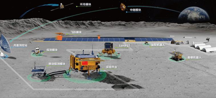Россия и Китай подписали меморандум о сотрудничестве в области создания Международной научной лунной станции