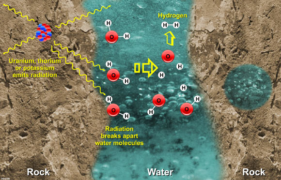 На Марсе есть все условия для существования жизни под поверхностью планеты