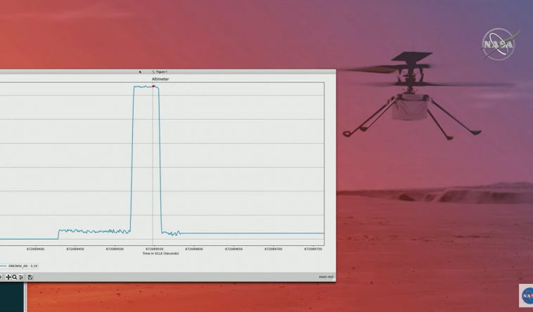 Состоялся первый полет марсианского вертолета «Индженьюити»
