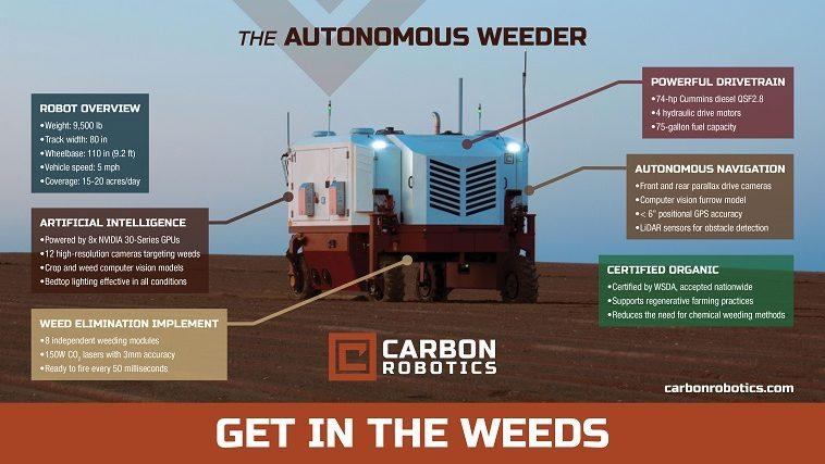 Стартап Carbon Robotics представил автономный комбайн, который сам ездит по полю и убирает сорняки