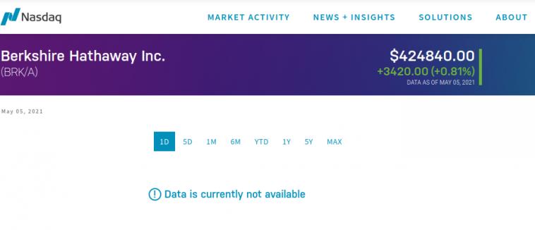 Berkshire Hathaway вышла за рамки переменной стоимости акции, из-за чего Nasdaq временно закрыла трансляцию котировок