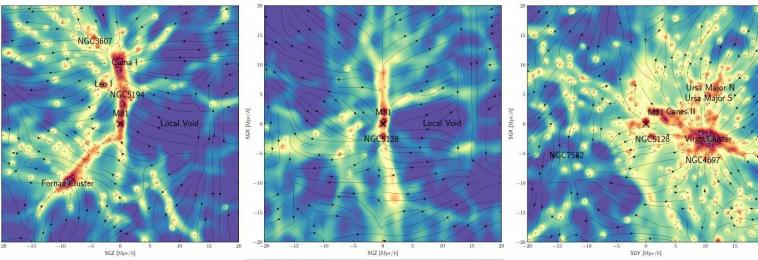 Исследователи ищут скрытые нити тёмной материи между галактиками с помощью машинного обучения