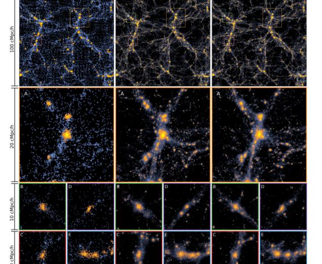 Машинное обучение и нейросети позволили сократить время моделирования крупномасштабной структуры Вселенной в 1000 раз