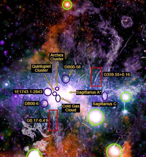 На новых изображениях с телескопа Чандра увидели неизвестный мощнейший источник энергии в центре Млечного Пути