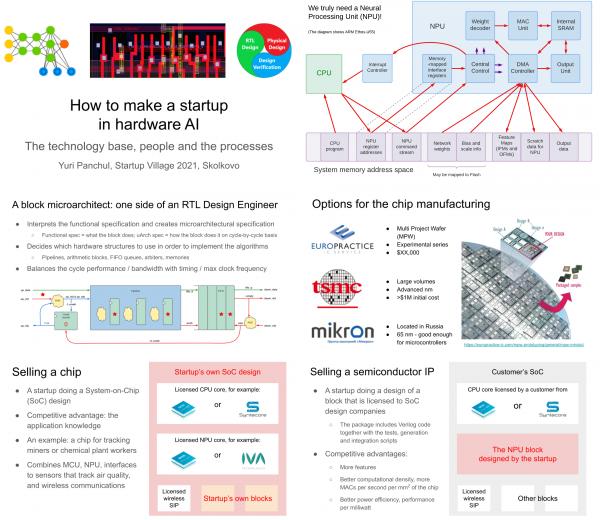 Панель в Сколково про tinyML и хардверные стартапы в AI