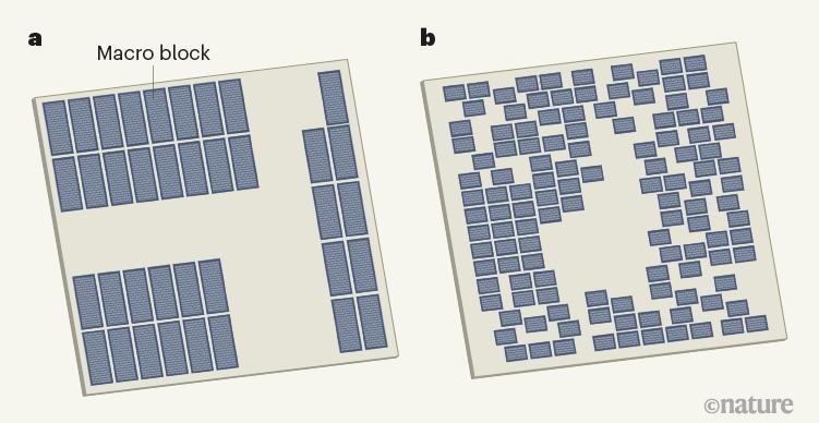ИИ проектирует микросхемы быстрее и лучше людей