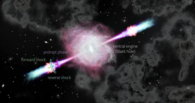 Решена давняя загадка мощных космических взрывов