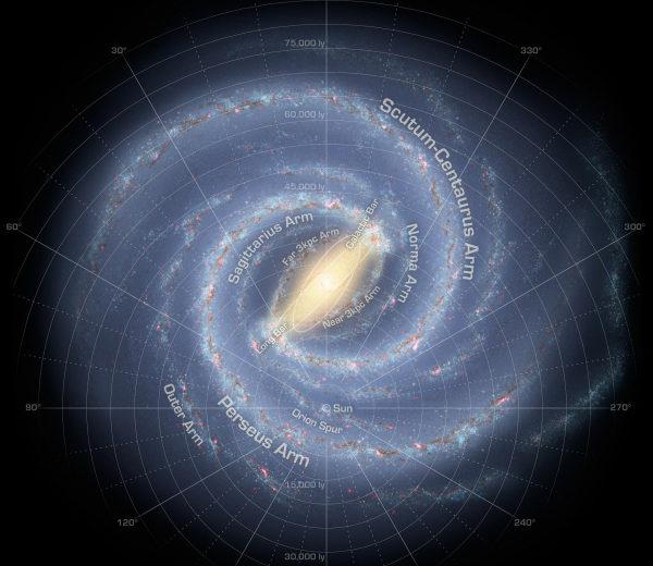 Возможно, в центре Млечного пути находится не чёрная дыра, а гигантское скопление тёмной материи