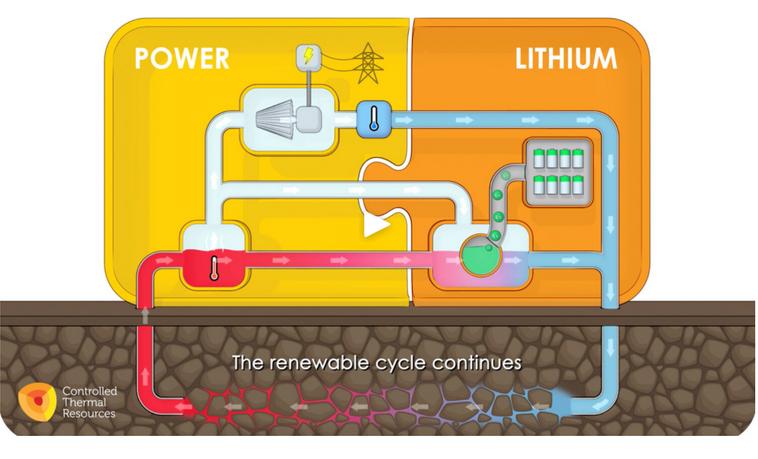 General Motors вложится в добычу лития в Калифорнии для электромобилей
