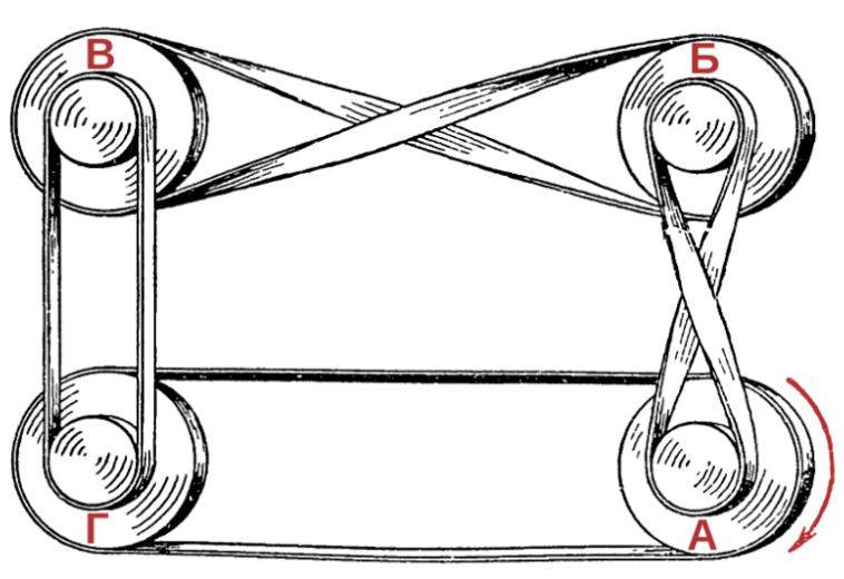 Шкивы и передачи: задача на логику