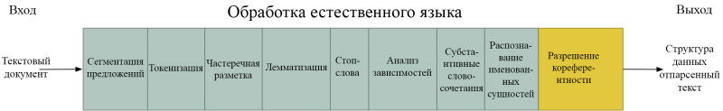 iskusstvennyj intellekt dlja fondovogo rynka b67034d - Искусственный интеллект для фондового рынка