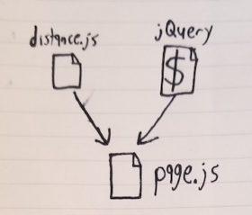 webpack na praktike s nulja do sozdanija avtotestov b3108e9 - Webpack на практике: с нуля до создания автотестов
